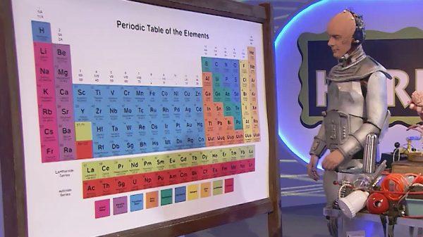 אימת המדע – תוהו ובוהו כימי